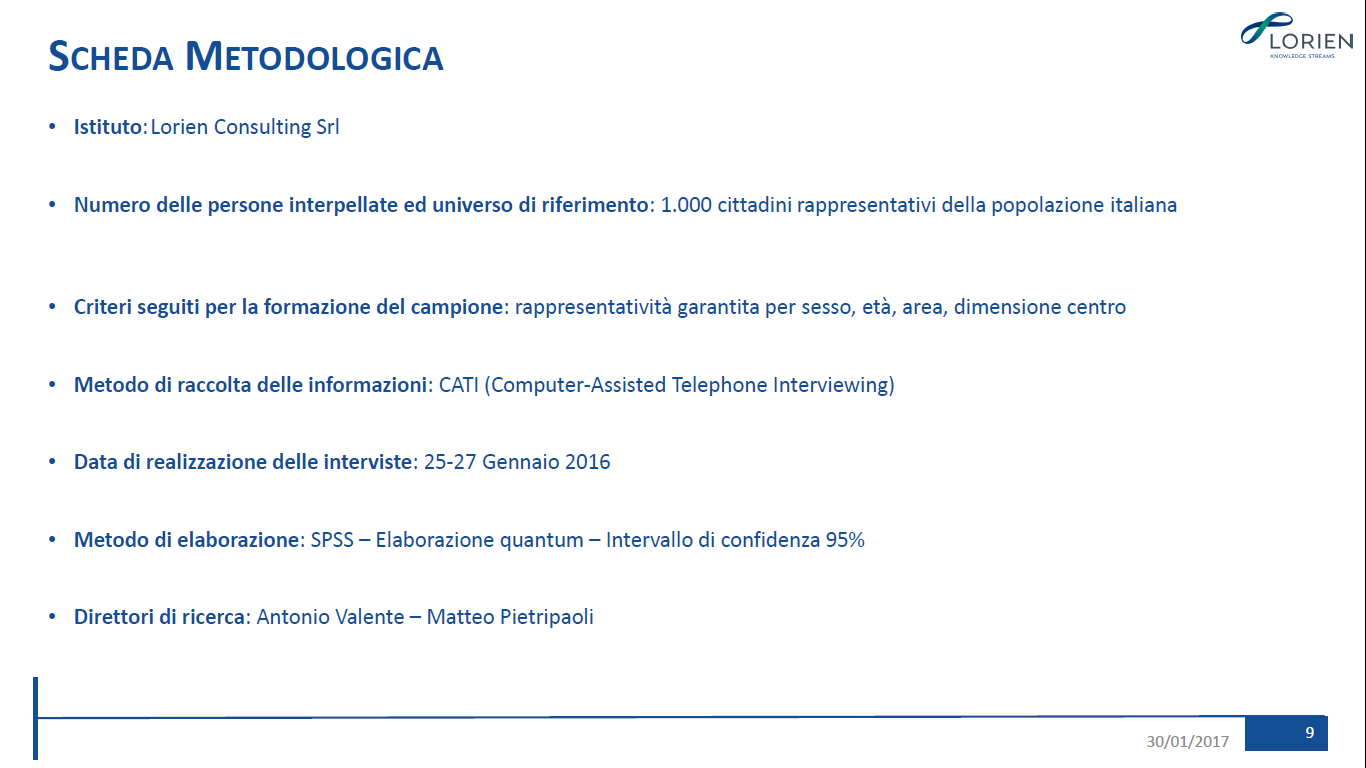 Osservatorio Lorien: scheda metodologica