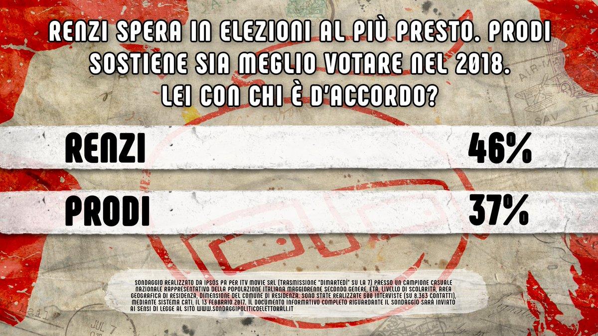 Sondaggio Ipsos: Renzi meglio di Prodi