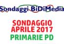 Elezioni Politiche e Primarie PD Sondaggio Bidimedia – Aprile/2 2017 – Come voteranno gli Italiani?