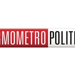 Sondaggio Elezioni Politiche - Termometro Politico: Cdx primo e incontrastato, Csx solo terzo dientro ai 5Stelle
