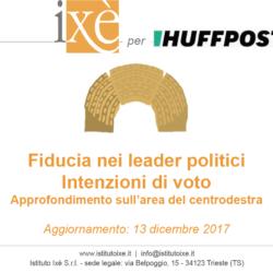 Elezioni Politiche - Sondaggio Ixè: nel Centrodestra Berlusconi batte sia Salvini che Meloni