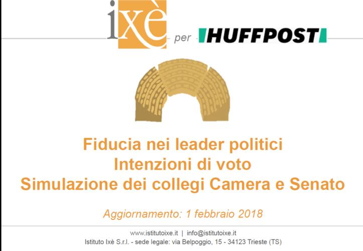 Sondaggio Ixè - Elezioni Politiche: continua l'ottimo momento per +Europa di Emma Bonino, bene anche LeU. Leggero calo il per M5S