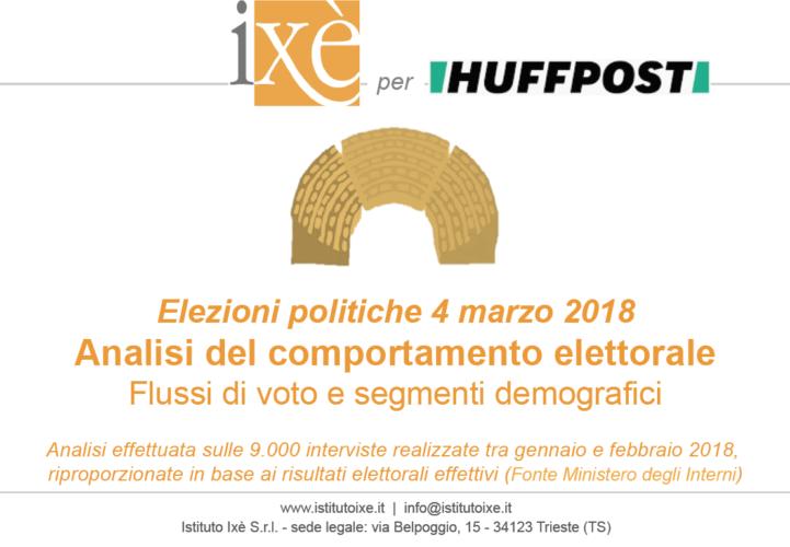 Elezioni Politiche - l'analisi del voto Ixè