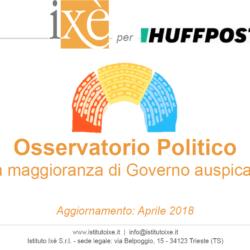 Sondaggio Ixè: il governo M5S-Lega è sempre il preferito dagli Italiani