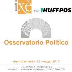 Elezioni Politiche - Sondaggio Ixè: netto calo per il M5S, Lega e Pd in crescita. Sinistra extra-PD sopra il 5%