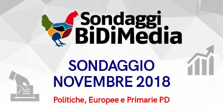 Elezioni Politiche, Europee e Primarie PD - Novembre 2018 - Partecipate al nostro sondaggio: chi votereste se si votasse domani?