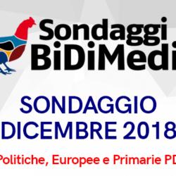 Elezioni Politiche, Europee e Primarie PD - Dicembre 2018 - Partecipate al nostro sondaggio: chi votereste se si votasse domani?
