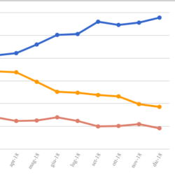 Le medie di tutti i sondaggi - 21 Dicembre: M5S e Lega invertono i trend dell'ultimo periodo