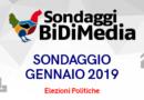 Clamoroso Sondaggio Bidimedia: primo forte calo della maggioranza, netta crescita per il PD!