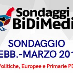 Elezioni Politiche, Europee e Primarie PD - Febbraio/Marzo 2019 - Partecipate al nostro sondaggio: chi votereste se si votasse domani?