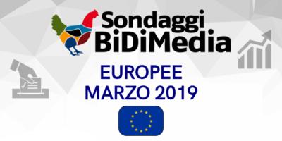 Sondaggio Bidimedia, Elezioni Europee – Vola il PD con Zingaretti e Siamo Europei, M5S vicino al collasso!