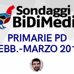 Sondaggio BIDIMEDIA - Primarie PD: Zingaretti in trionfo verso il traguardo, ma è incognita affluenza!