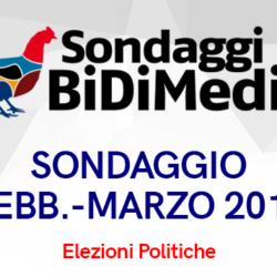 Sondaggio BIDIMEDIA, intenzioni di voto - Apocalisse M5S, -10% in un anno: peggio di Renzi!