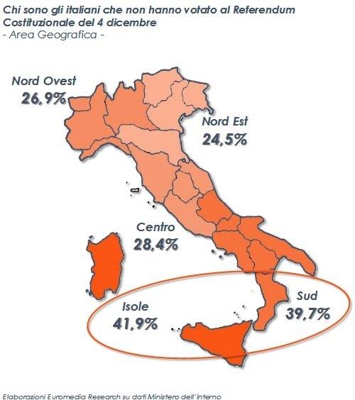 Analisi Euromedia: gli astensionisti sono prevalentemente del Sud Italia e delle Isole