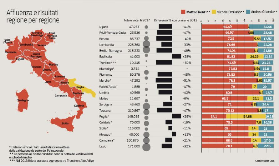 Sondaggio Ipsos - l'identikit dell'elettore delle Primarie PD